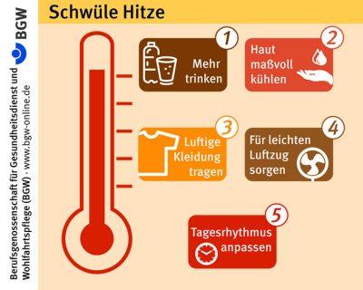 Bild zu Wie man mit schwüler Hitze am besten klarkommt