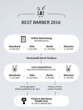 5 | German Barber Awards 2016 - Vorentscheidung Berlin