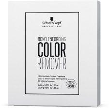 Color Enablers von Schwarzkopf Professional