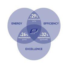 ePower 2020