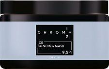 CHROMA ID Mixes für zuhause